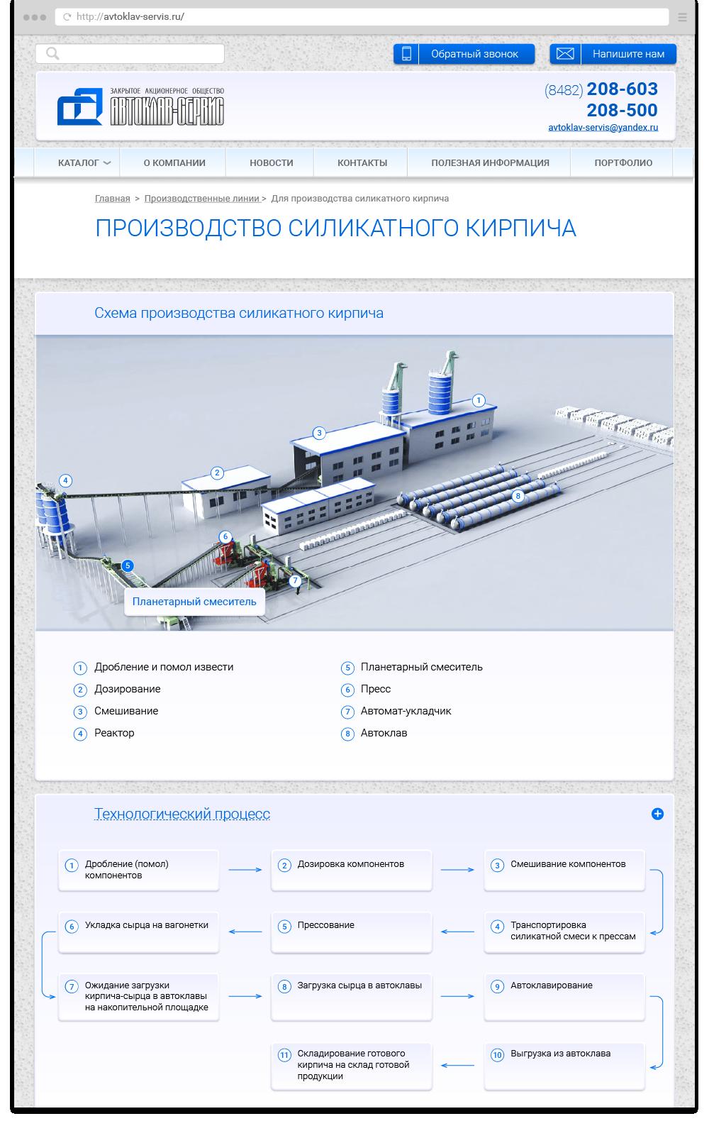 Линия по производству силикатного кирпича
